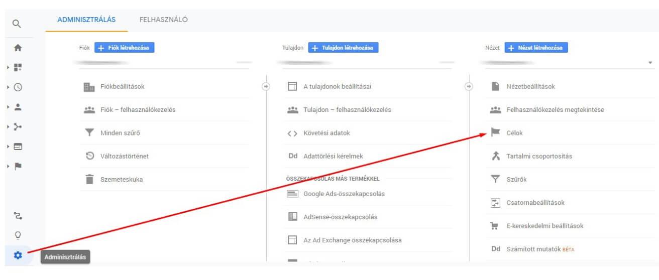 Cél létrehozása Google Analyticsben