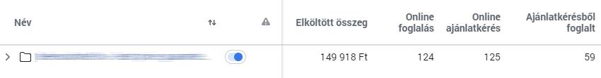 Facebook kampány referencia 2